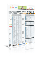 Ranking Performance-Marketing 2019